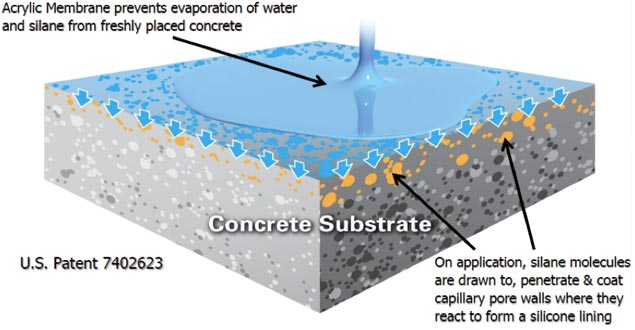 Seal the deal spring concrete hazards for What happens to concrete if it freezes